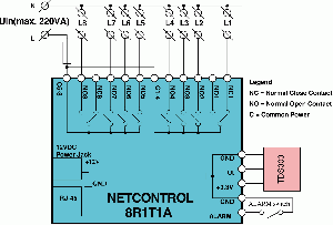 Typical application for NetControl 8R1T1A for 8 channel 220VAC control